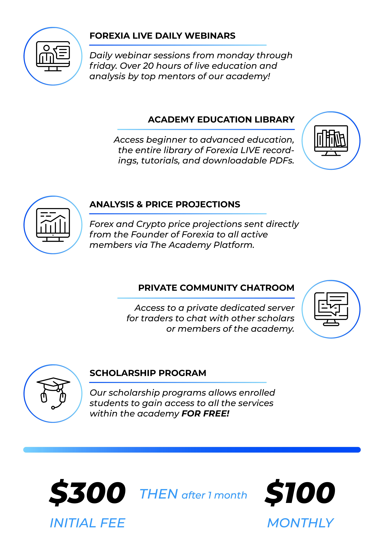 academy services-3