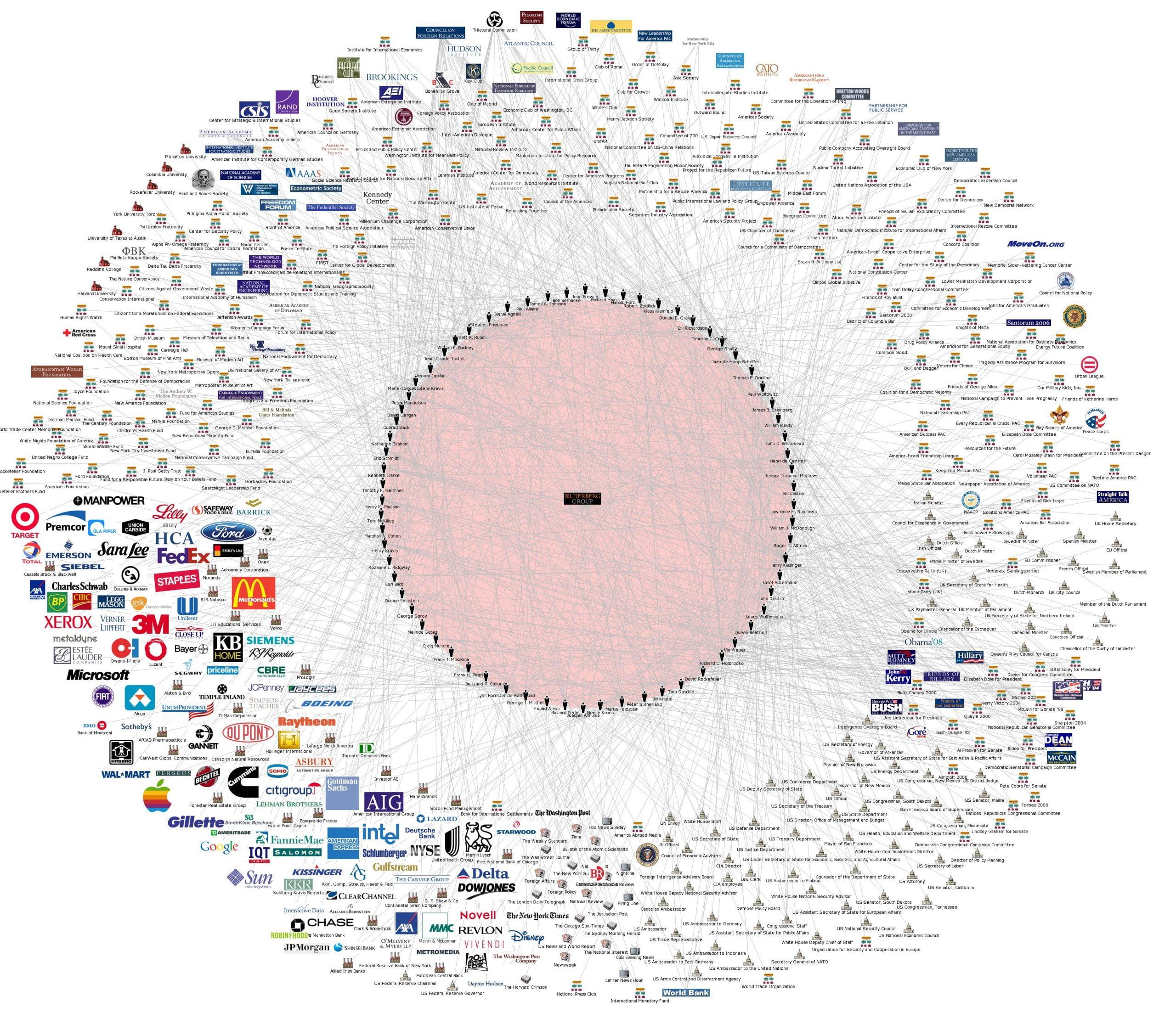 Mainstream Terror, High Impact Trading Events & Manipulation