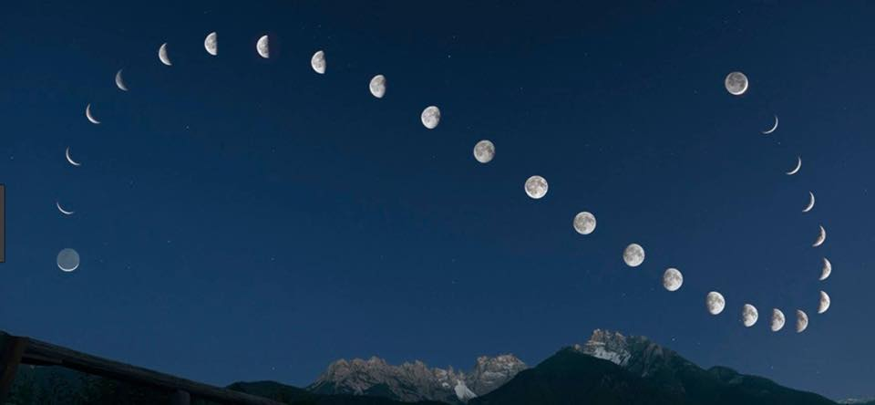 Lunar cycles and their effect on the forex market.