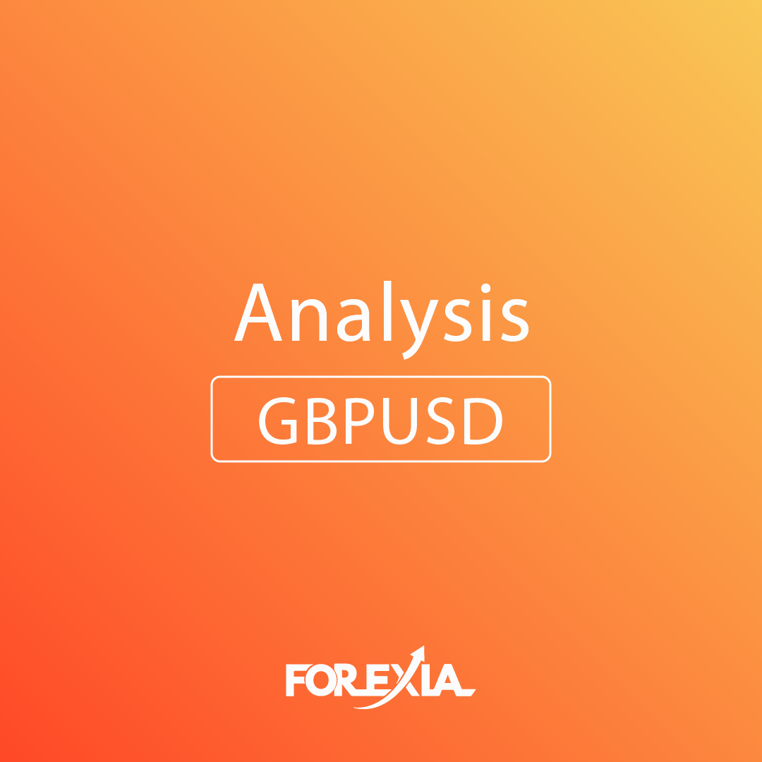 GBPUSD –  Before Live Analysis