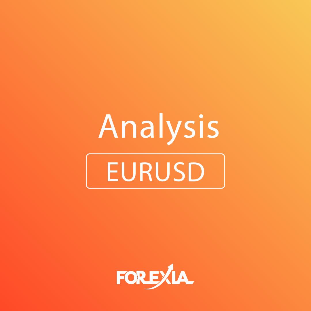 EURUSD – Before Live Analysis