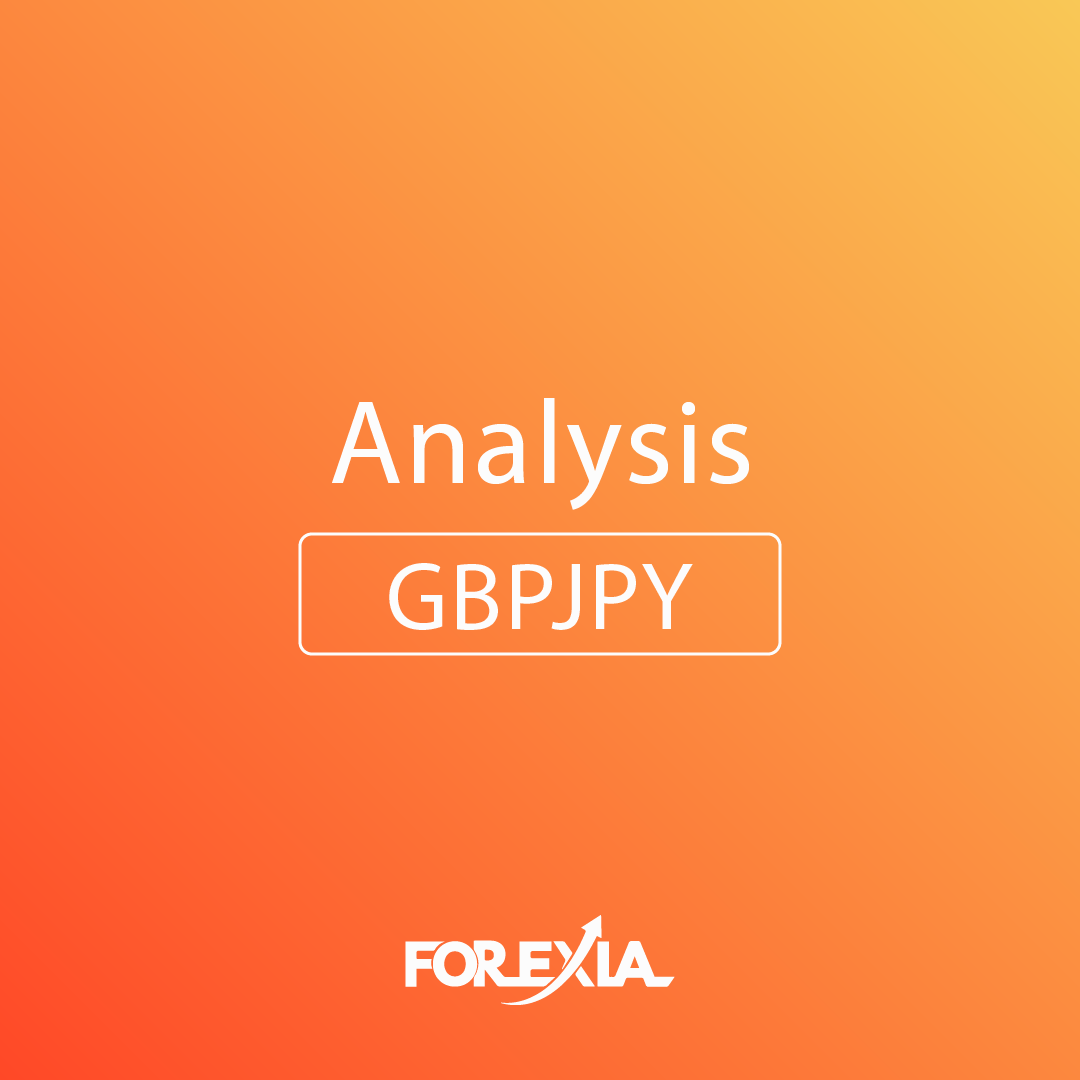 GBPJPY – Before Live Analysis