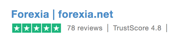 trustworthy reviews from verified sites about the forexia academy.