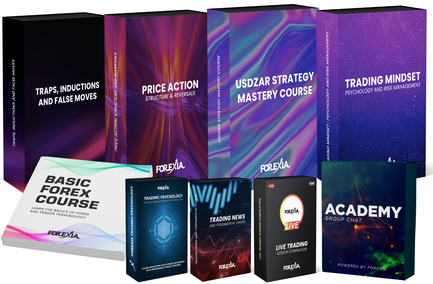 All courses in the forexia academy package and much more included in the forexia academy.