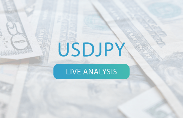 USDJPY – Before live analysis
