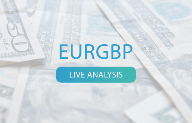EURGBP – Before Live Analysis