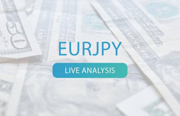 EURJPY – Live Analysis – Forexia – 02/11/2021