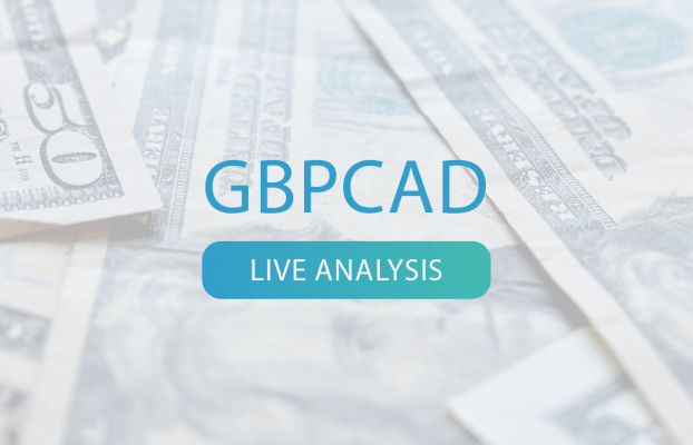 GBPCAD – Before Live Analysis